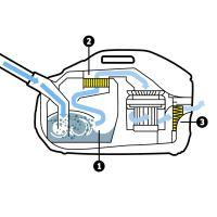 KÄRCHER DS 6 s vodním filtrem